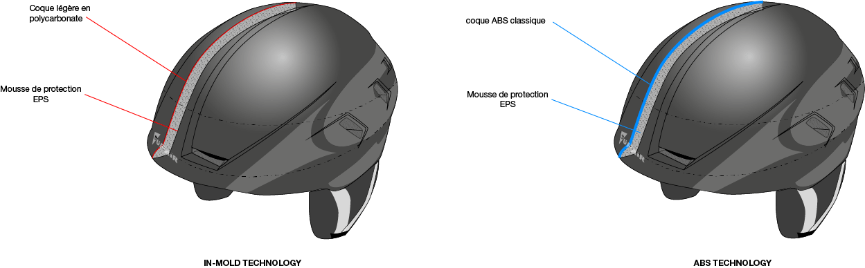 casque supair pilot